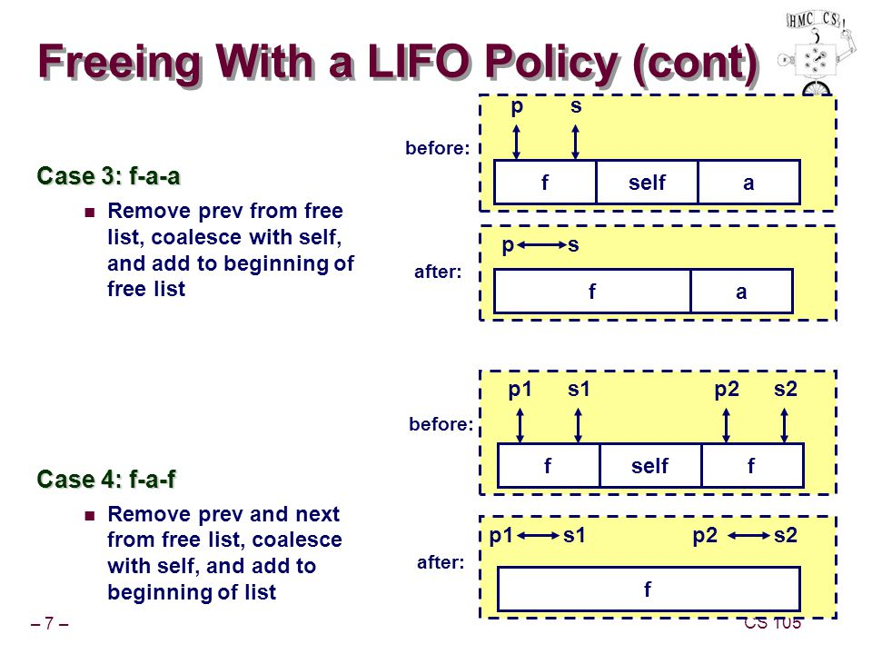 Freeing With a LIFO Policy (cont)