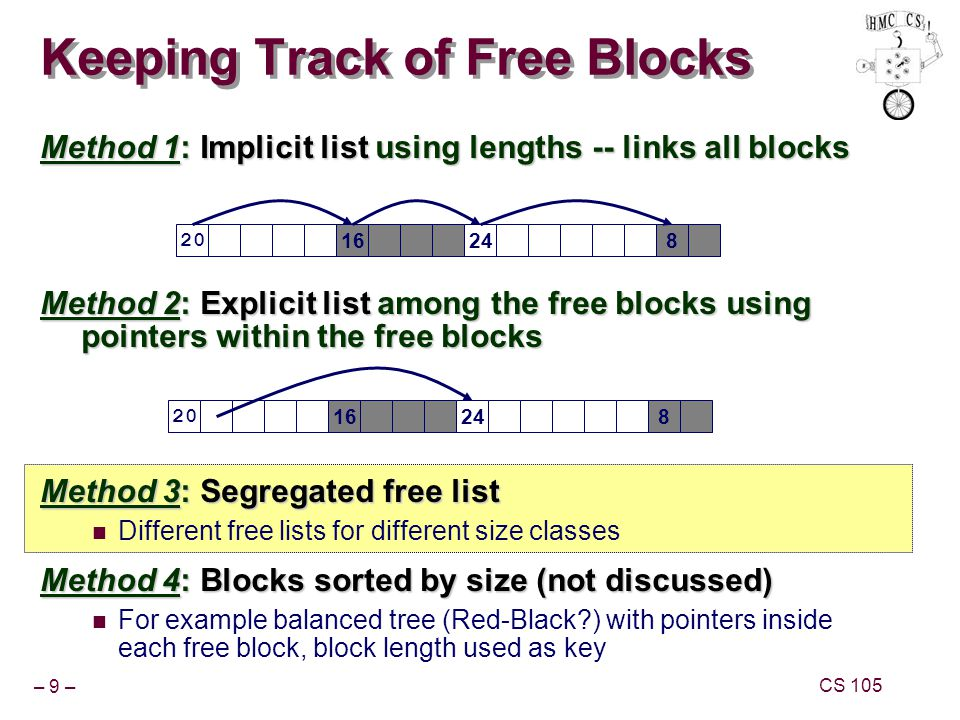 Keeping Track of Free Blocks