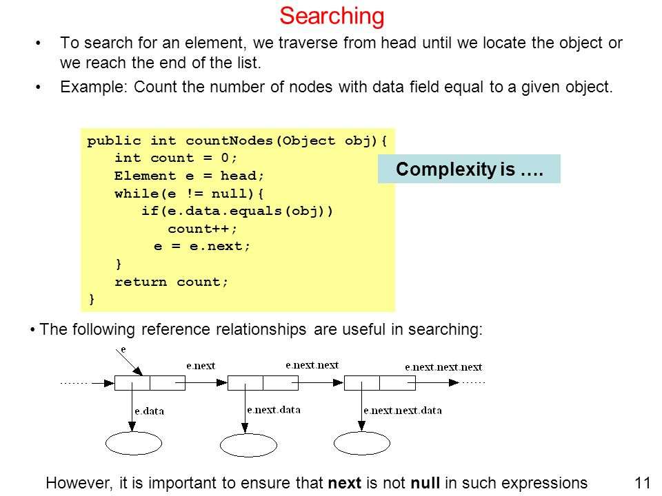 Searching Complexity is ….