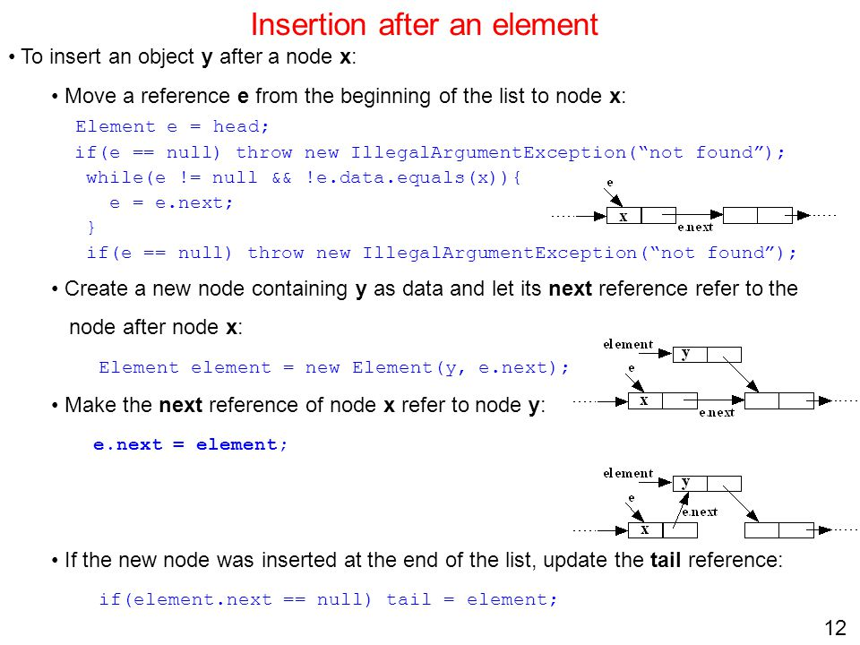 Insertion after an element