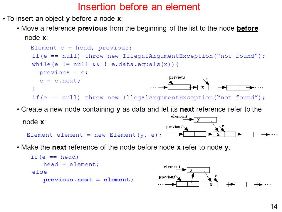 Insertion before an element