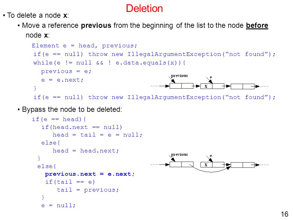 Deletion To delete a node x: