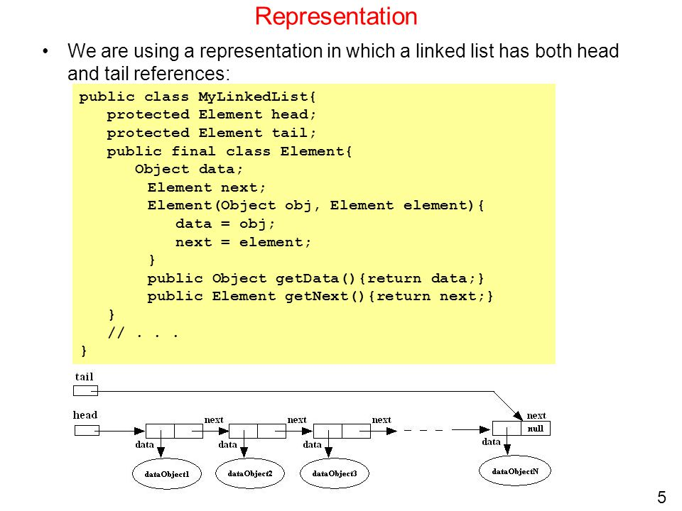 Representation We are using a representation in which a linked list has both head and tail references: