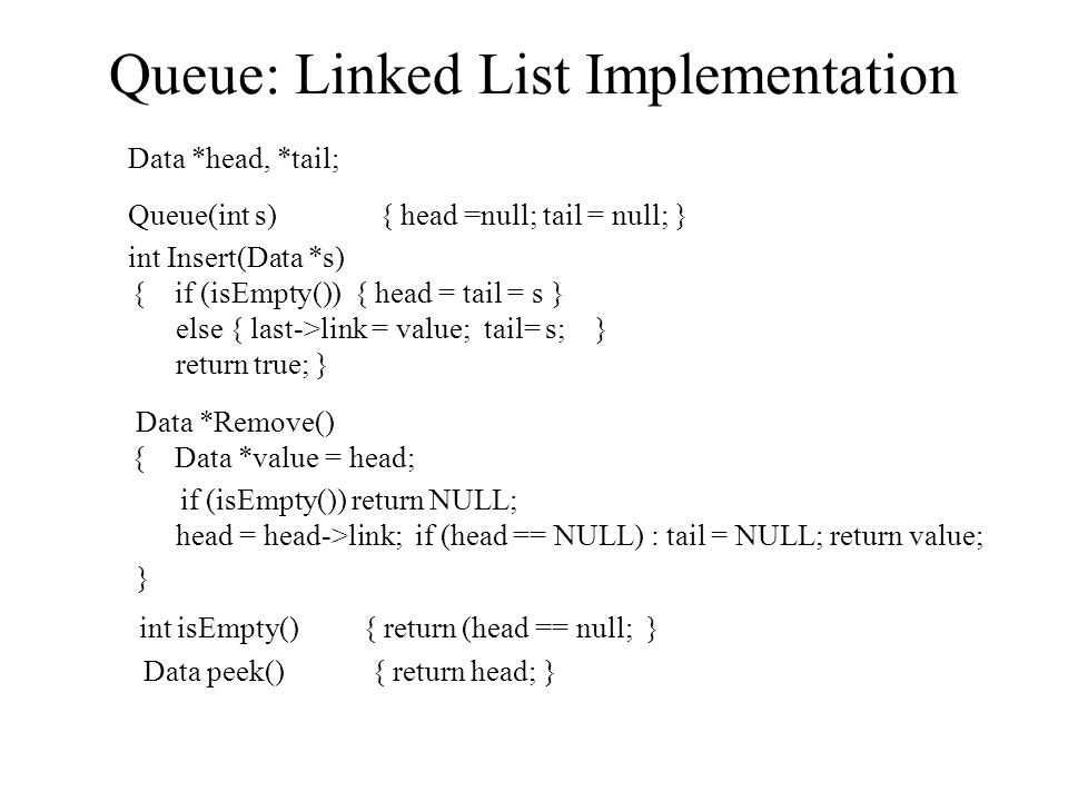 Queue: Linked List Implementation