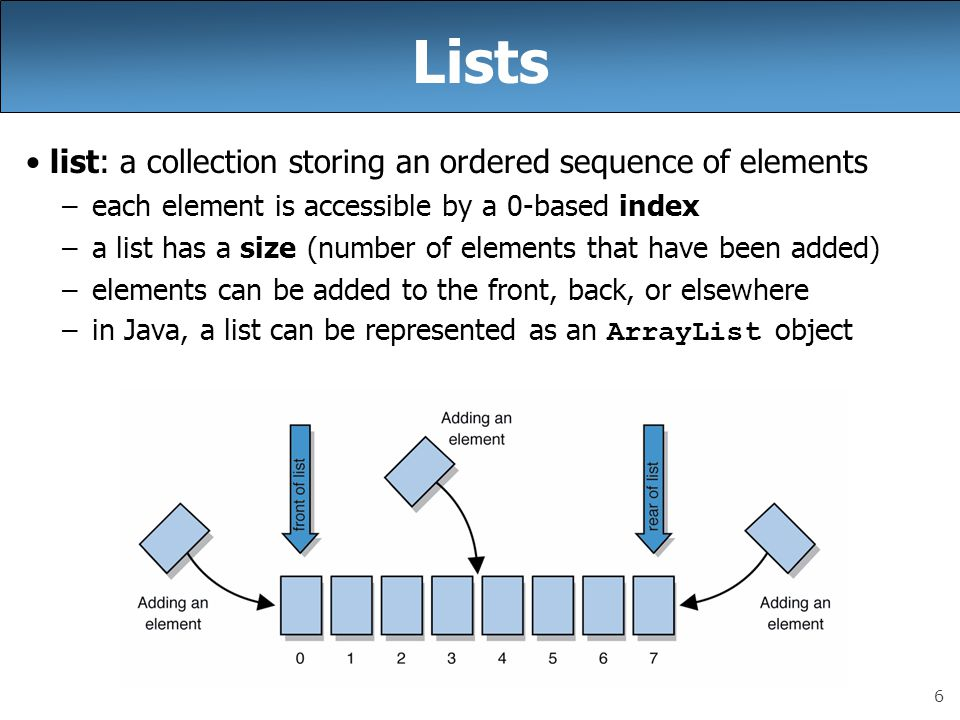 Lists list: a collection storing an ordered sequence of elements