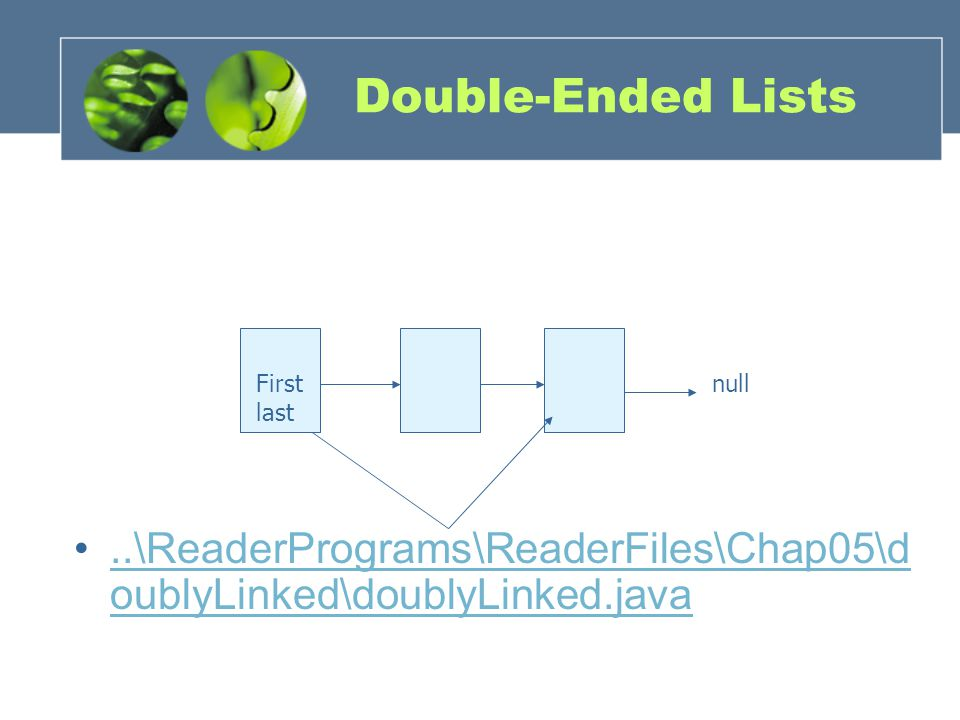 Double-Ended Lists ..\ReaderPrograms\ReaderFiles\Chap05\doublyLinked\doublyLinked.java. First. last.