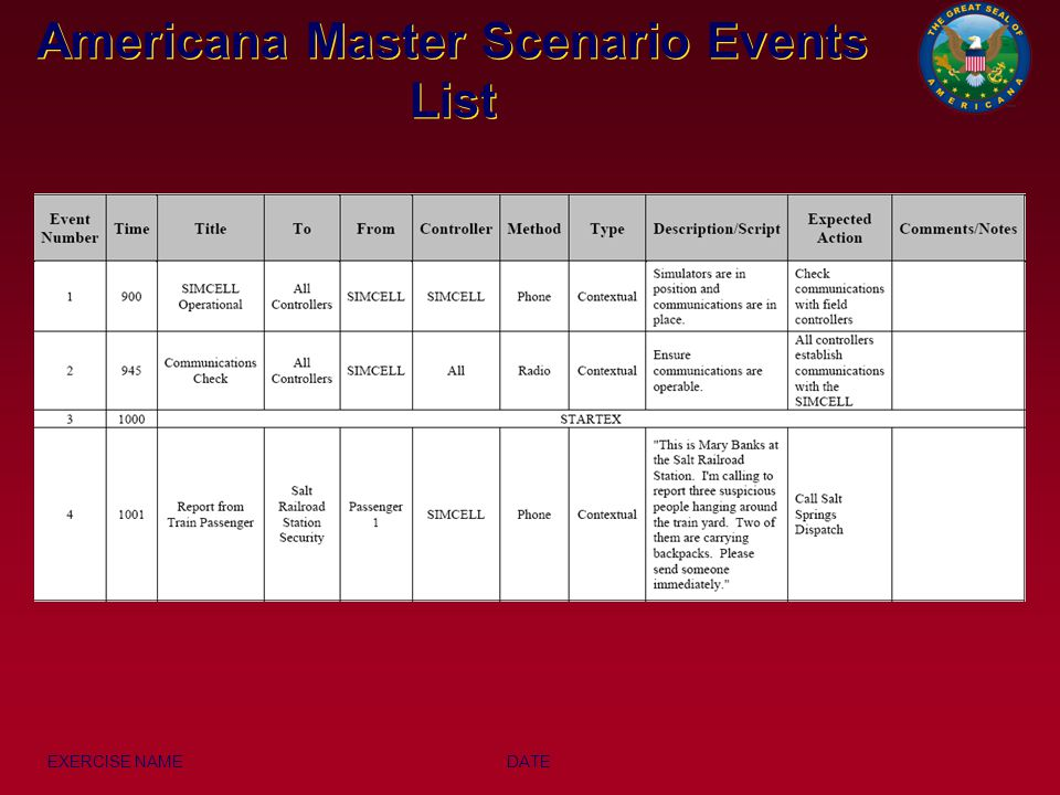 Americana Master Scenario Events List