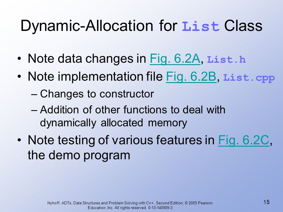 Dynamic-Allocation for List Class