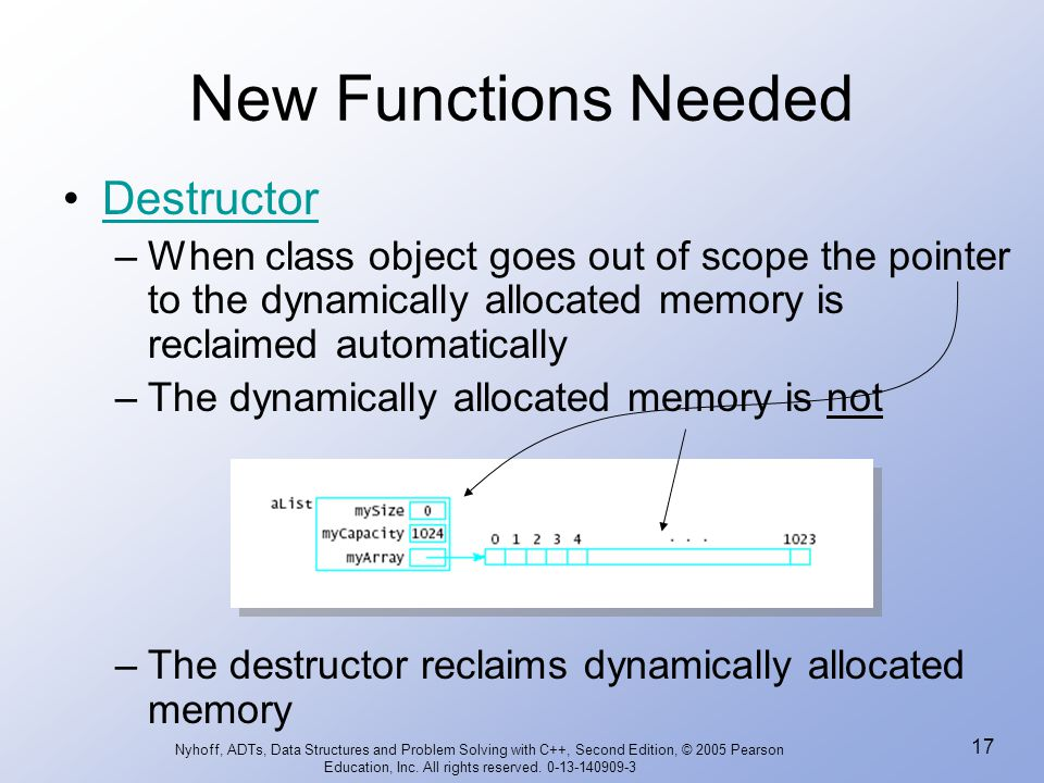 New Functions Needed Destructor