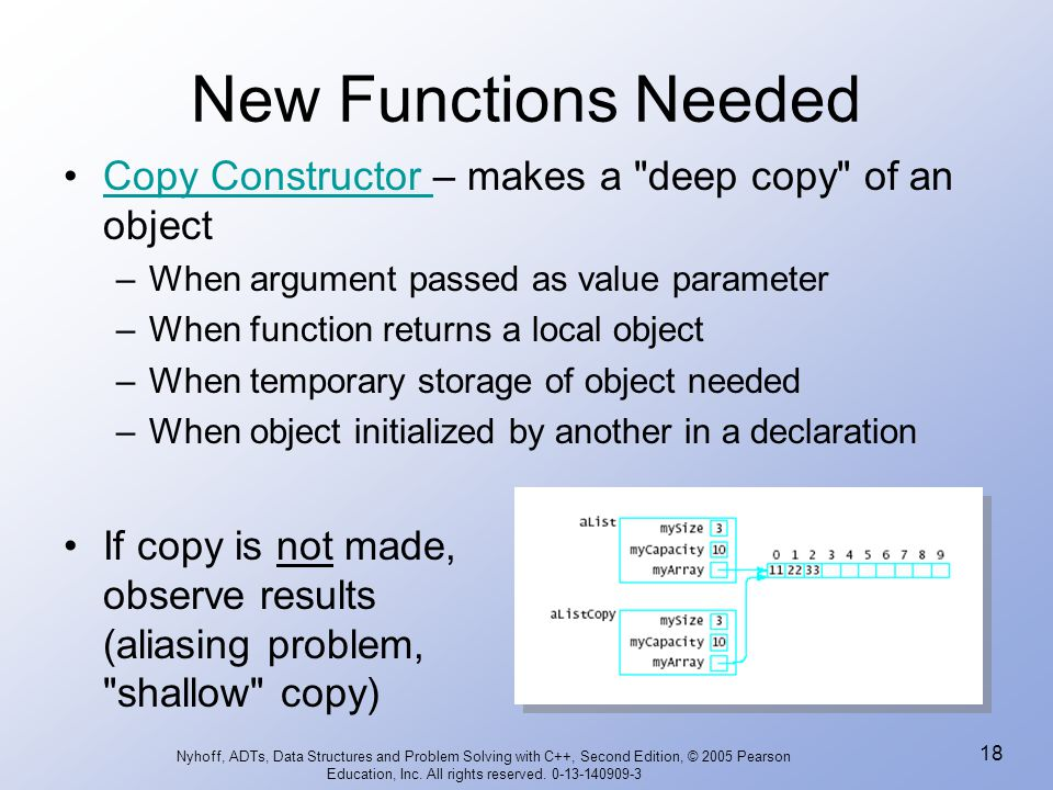 New Functions Needed Copy Constructor – makes a deep copy of an object. When argument passed as value parameter.