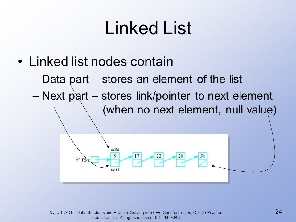 Linked List Linked list nodes contain