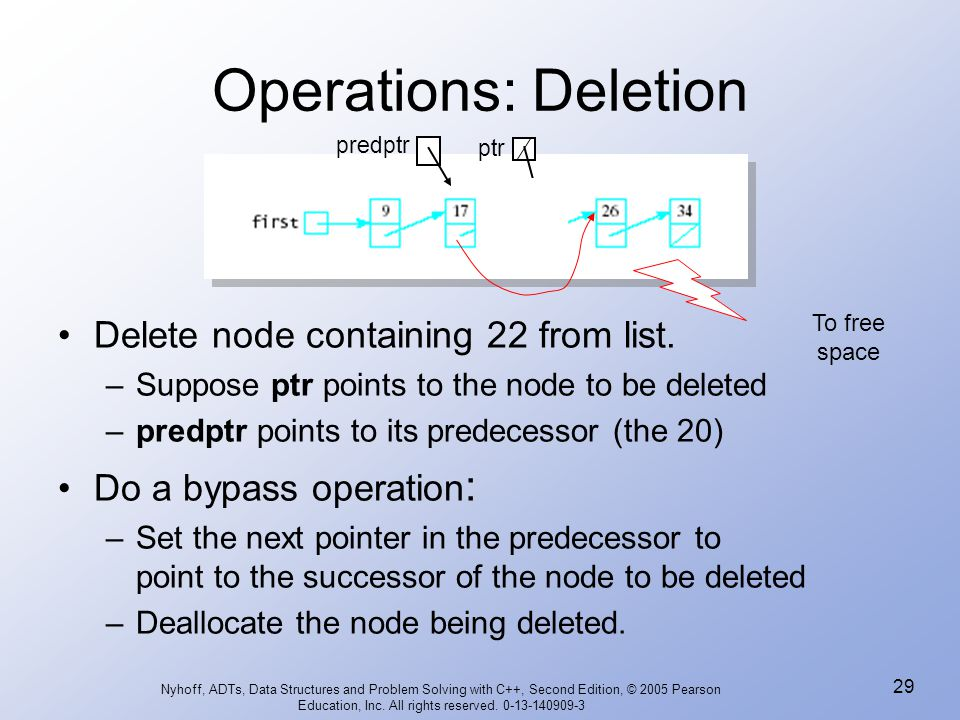 Operations: Deletion Delete node containing 22 from list.