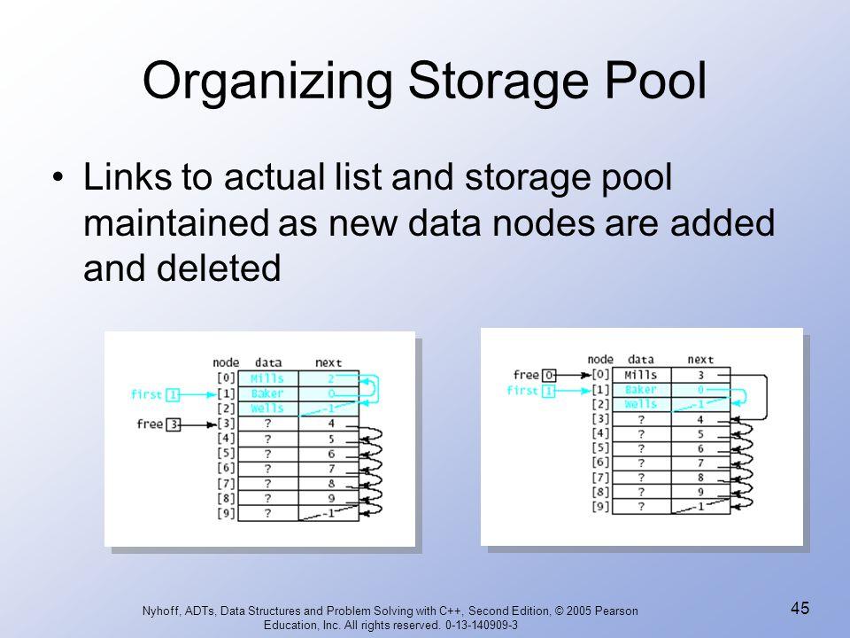 Organizing Storage Pool