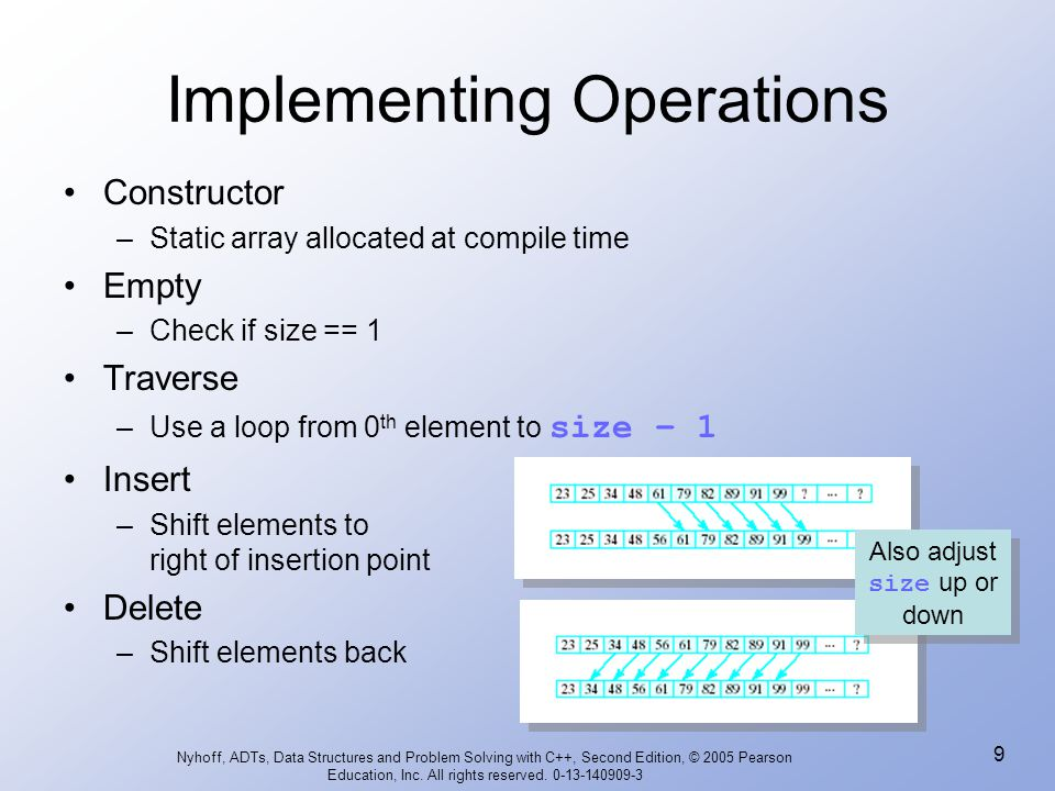 Implementing Operations