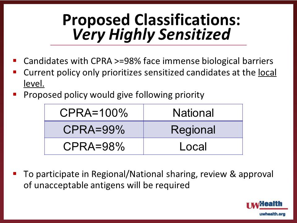 Proposed Classifications: Very Highly Sensitized