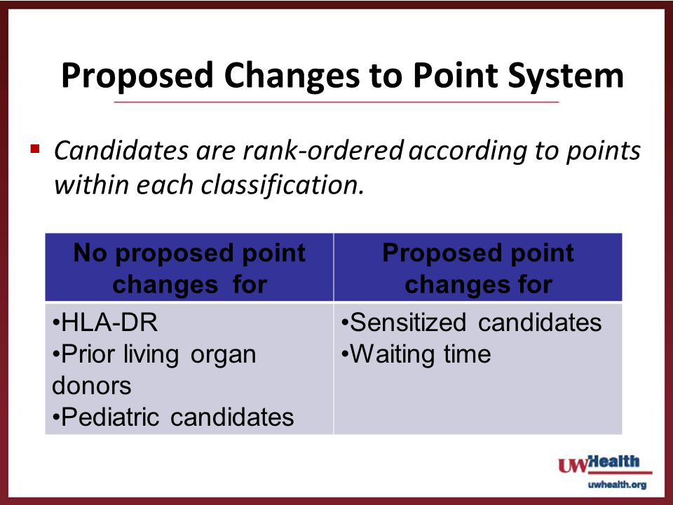 Proposed Changes to Point System