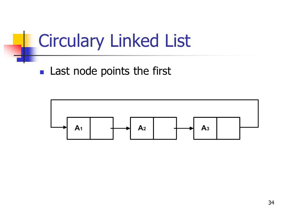 Circulary Linked List Last node points the first