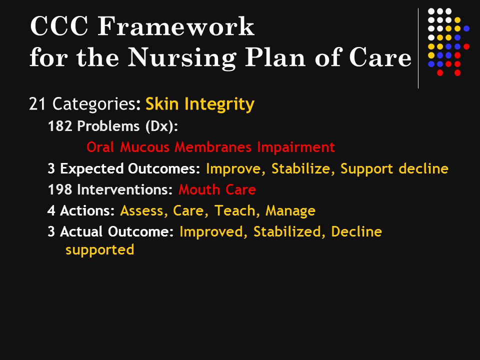 CCC Framework for the Nursing Plan of Care
