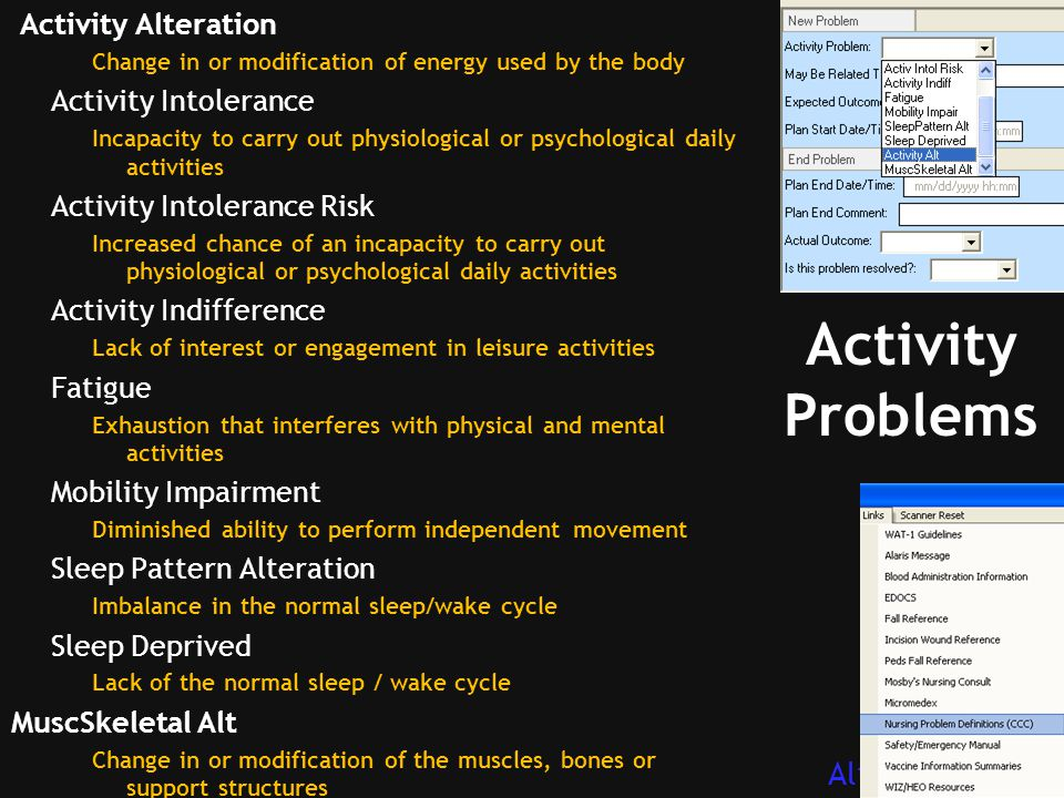 Activity Problems Alt = Alteration Activity Alteration
