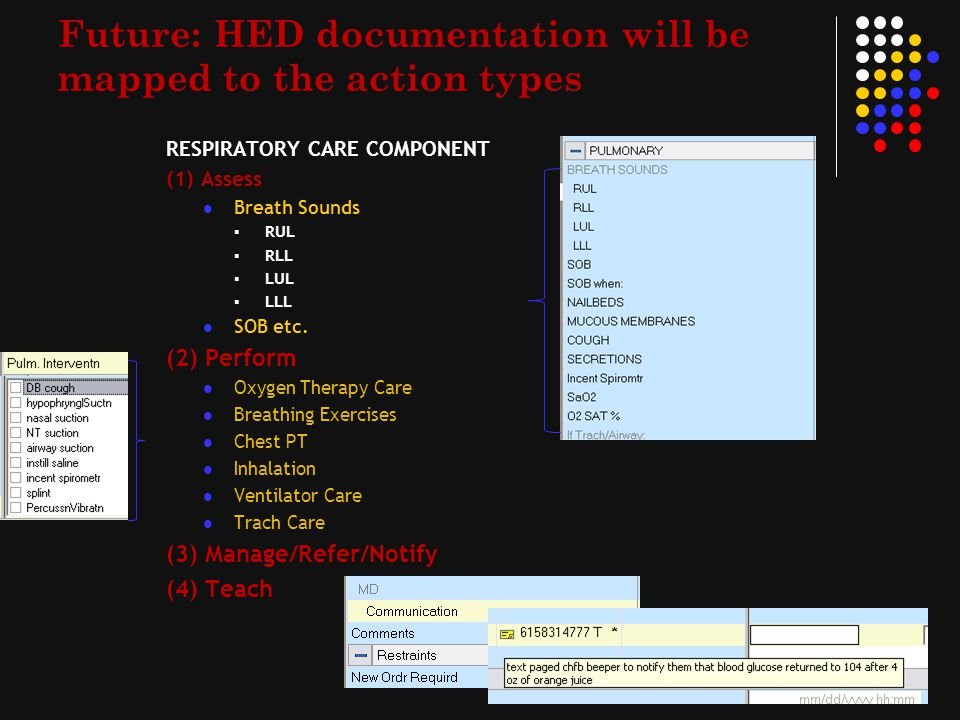 Future: HED documentation will be mapped to the action types