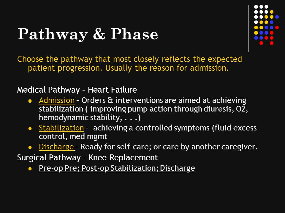 Pathway & Phase Choose the pathway that most closely reflects the expected patient progression. Usually the reason for admission.