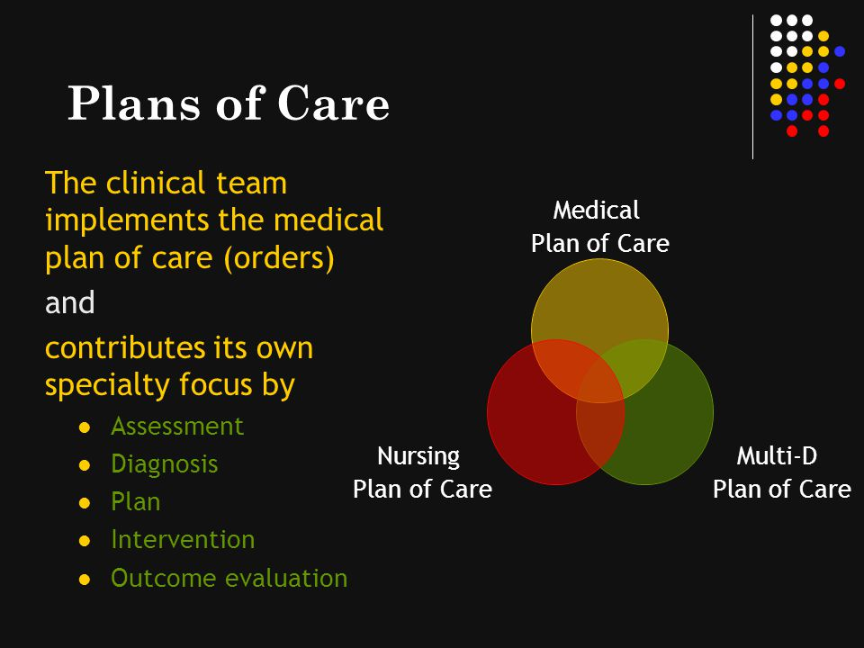 Plans of Care The clinical team implements the medical plan of care (orders) and. contributes its own specialty focus by.