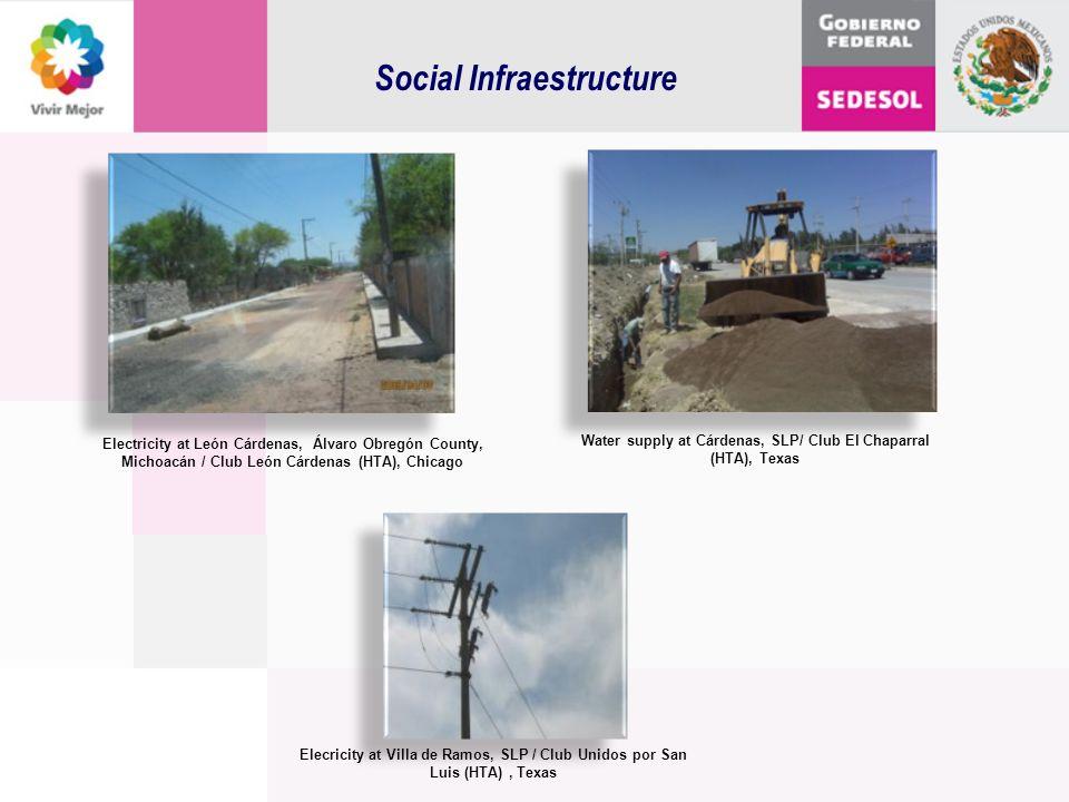 Social Infraestructure