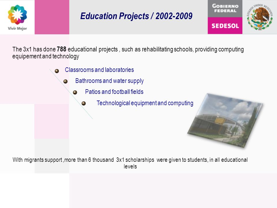 Education Projects / 2002-2009