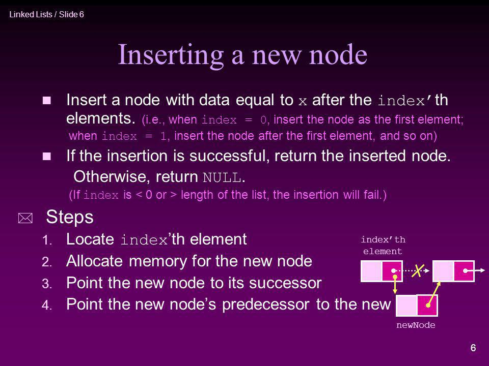 Inserting a new node Steps