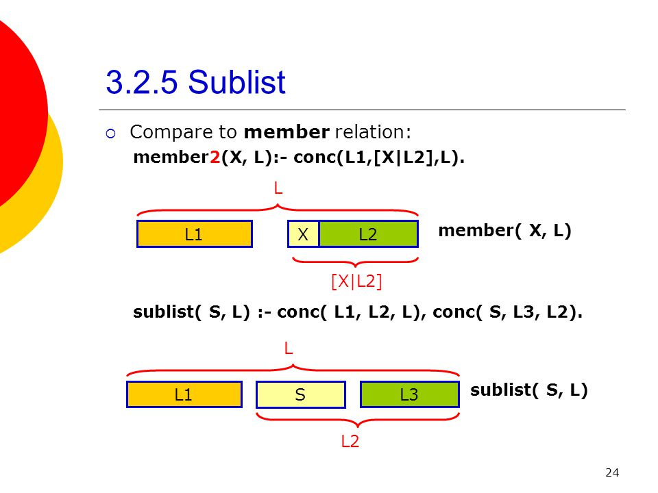 3.2.5 Sublist Compare to member relation: