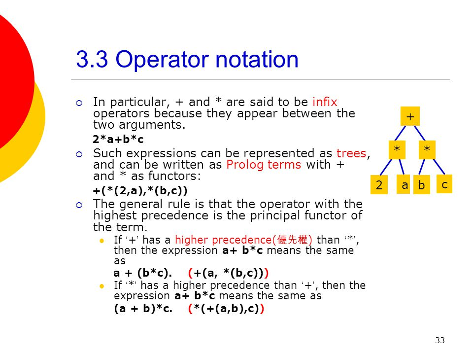 3.3 Operator notation In particular, + and * are said to be infix operators because they appear between the two arguments.