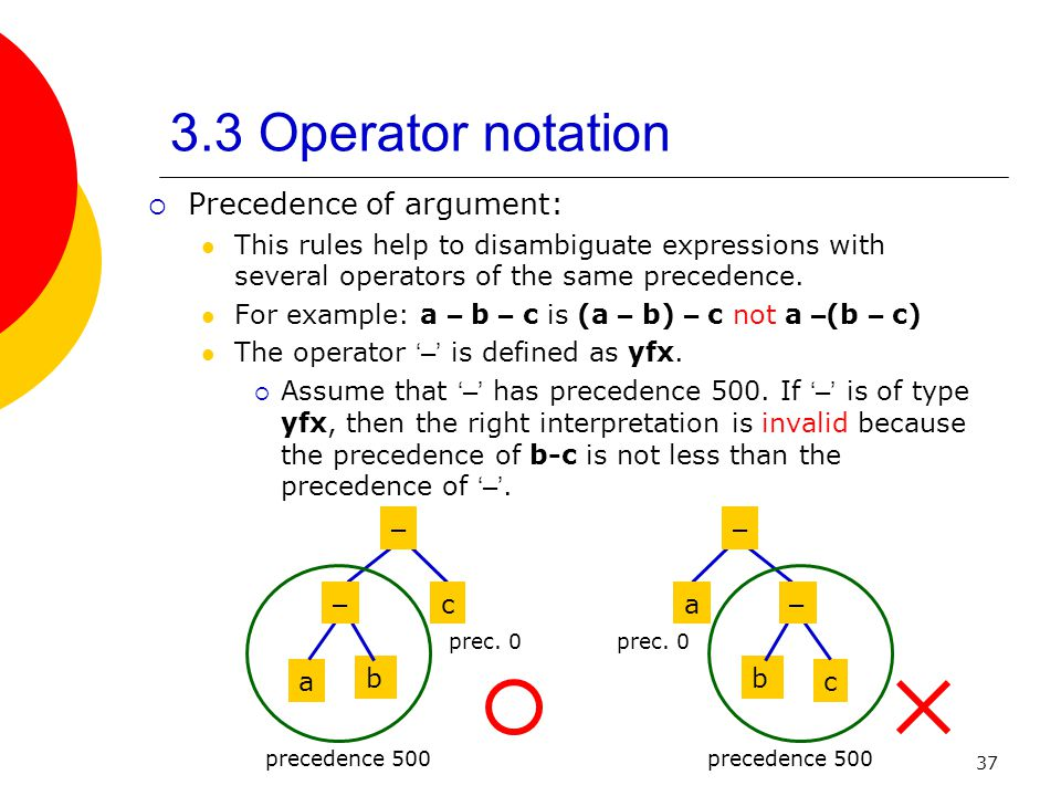 3.3 Operator notation Precedence of argument: