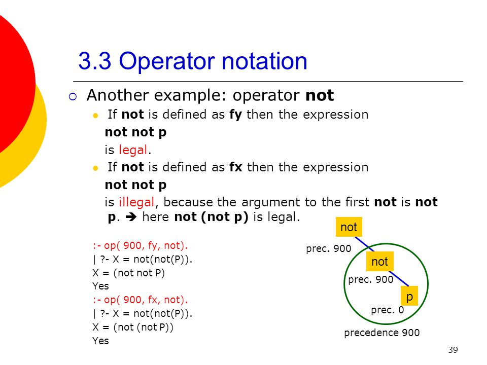 3.3 Operator notation Another example: operator not