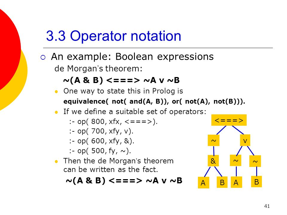 3.3 Operator notation An example: Boolean expressions
