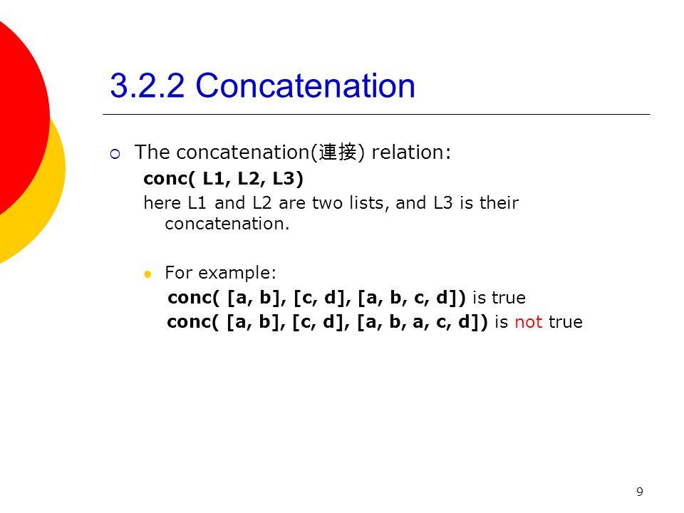 3.2.2 Concatenation The concatenation(連接) relation: conc( L1, L2, L3)