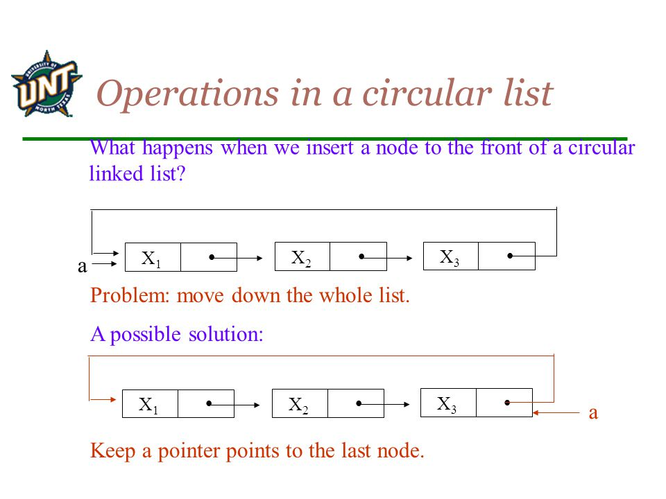 Operations in a circular list