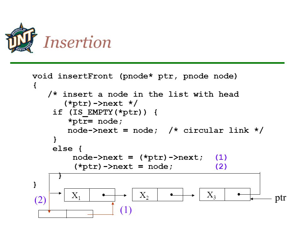 Insertion ptr (2) (1) void insertFront (pnode* ptr, pnode node) {