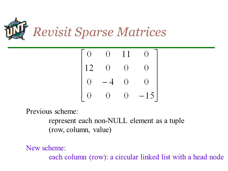 Revisit Sparse Matrices