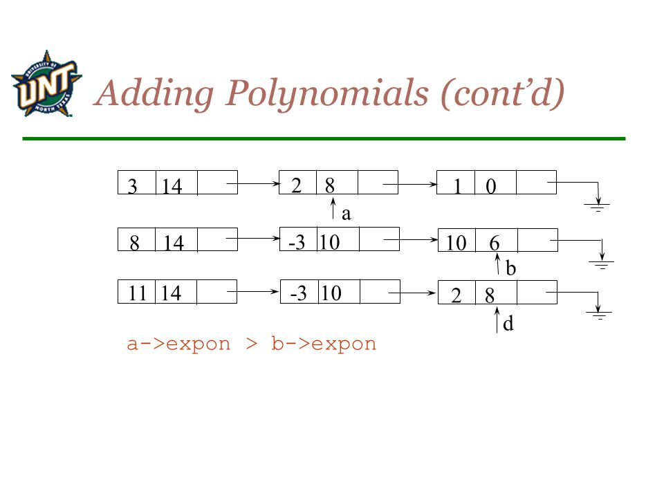 Adding Polynomials (cont'd)