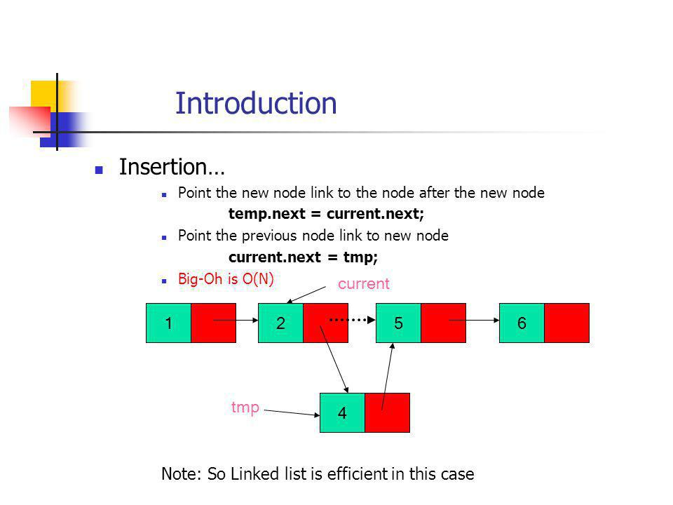 Introduction Insertion… Note: So Linked list is efficient in this case