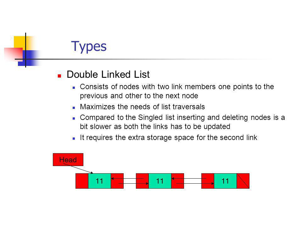 Types Double Linked List