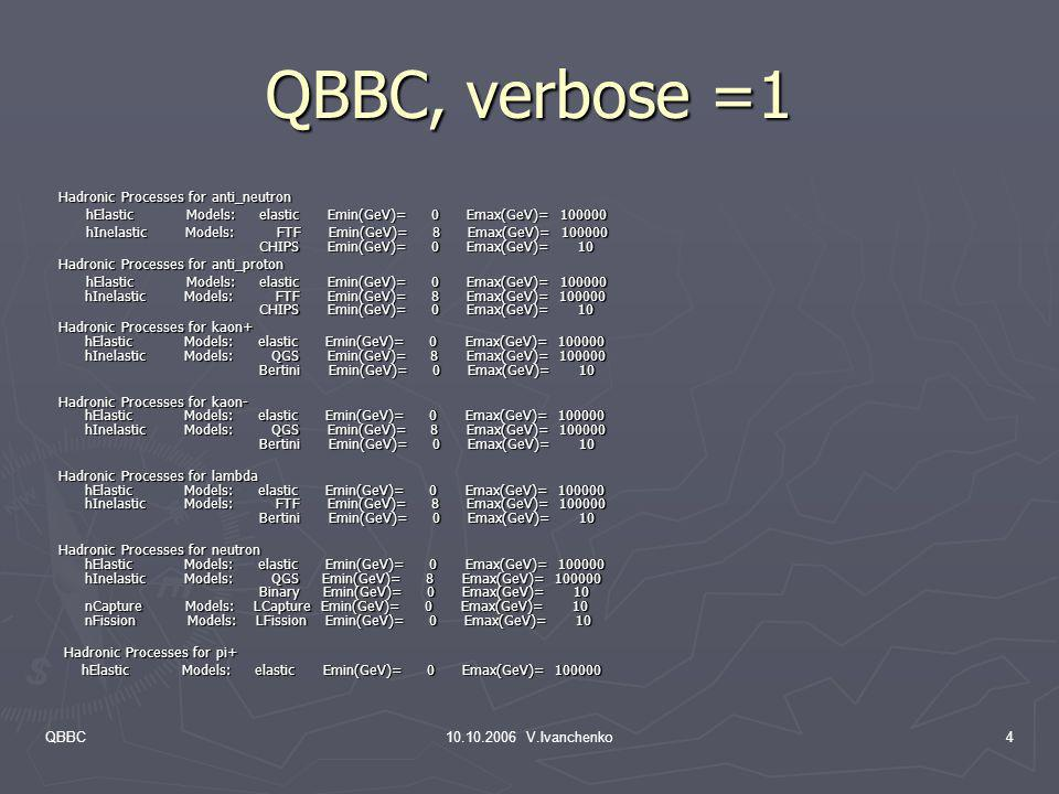 QBBC, verbose =1 Hadronic Processes for anti_neutron