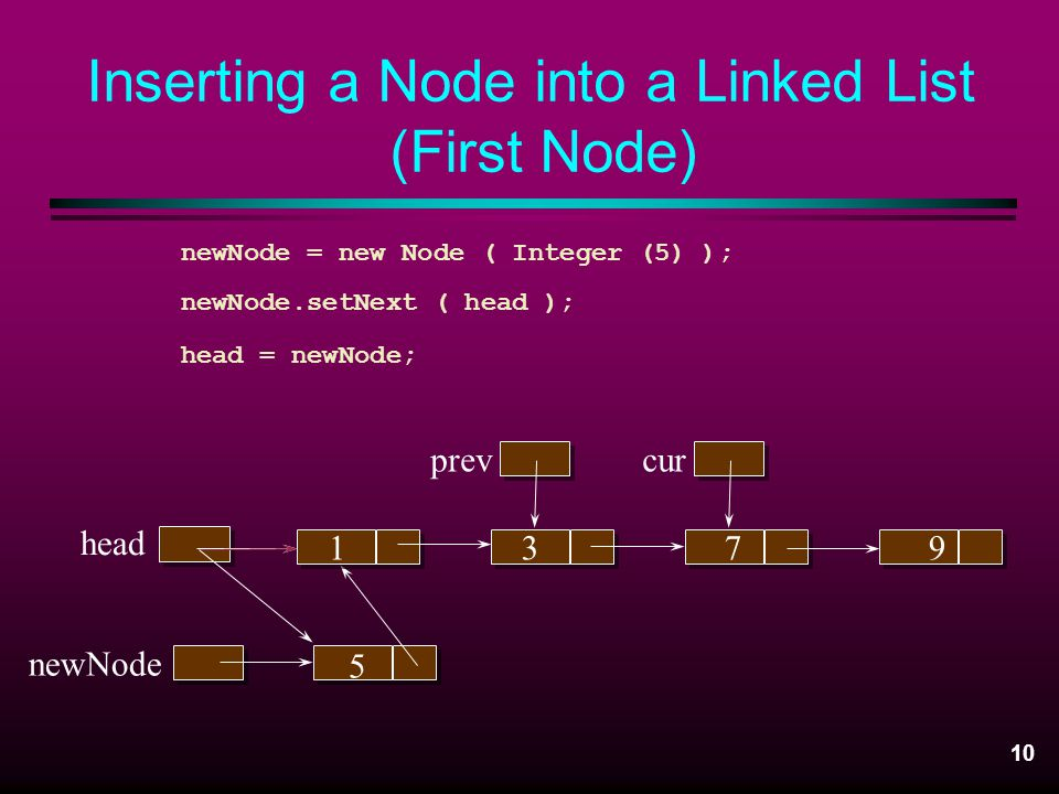 Inserting a Node into a Linked List (First Node)