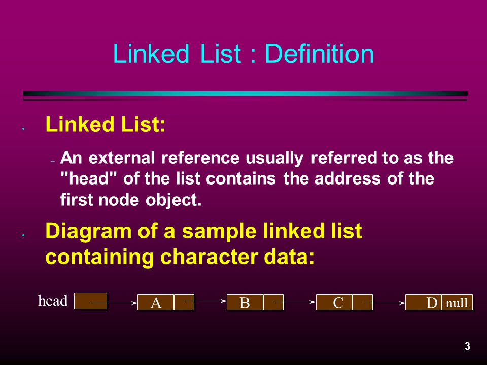 Linked List : Definition