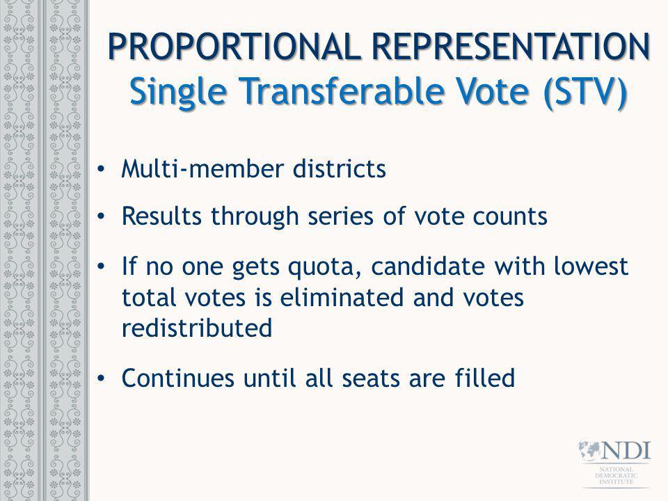 PROPORTIONAL REPRESENTATION Single Transferable Vote (STV)