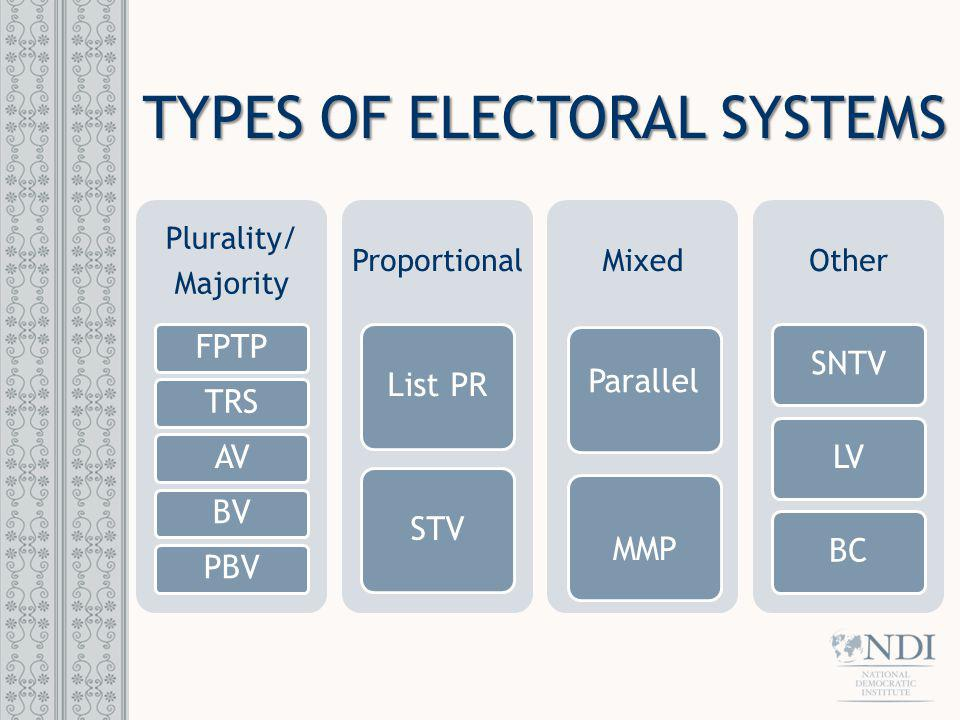 "an analysis of the plurality type of electoral system In part (b) the response earned 1 point for identifying a ""plurality system"" as the type of electoral system that tends to create a multiparty system and explaining that ""only the party which recieves [ sic ] the most."