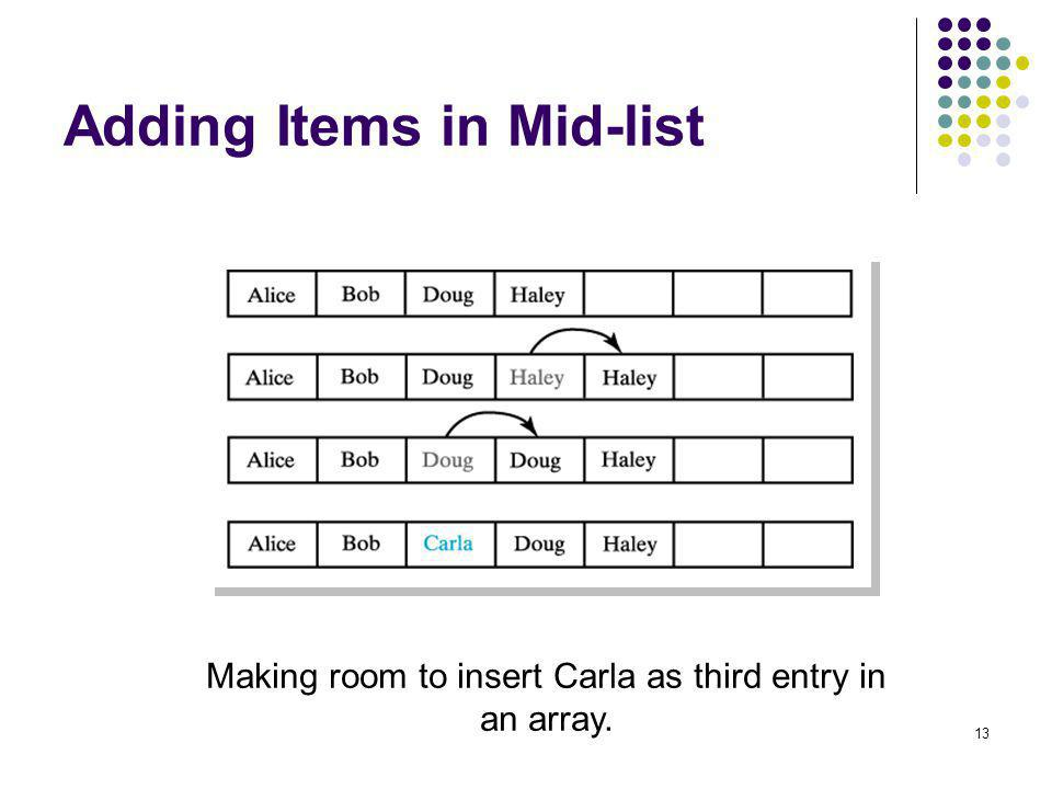 Adding Items in Mid-list
