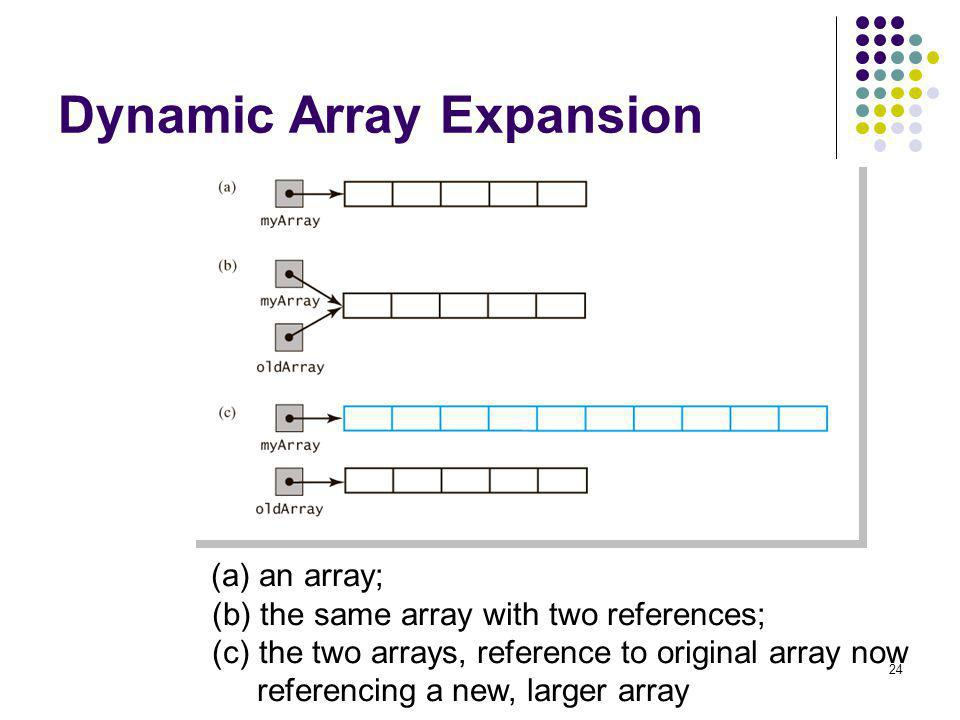 Dynamic Array Expansion