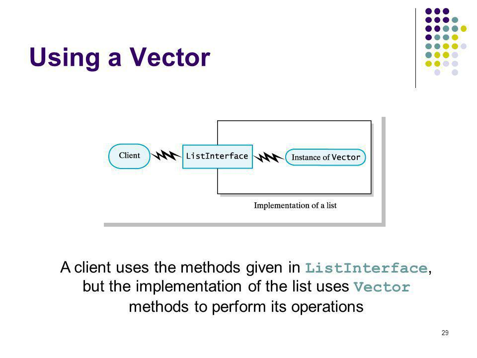 Using a Vector A client uses the methods given in ListInterface, but the implementation of the list uses Vector methods to perform its operations.