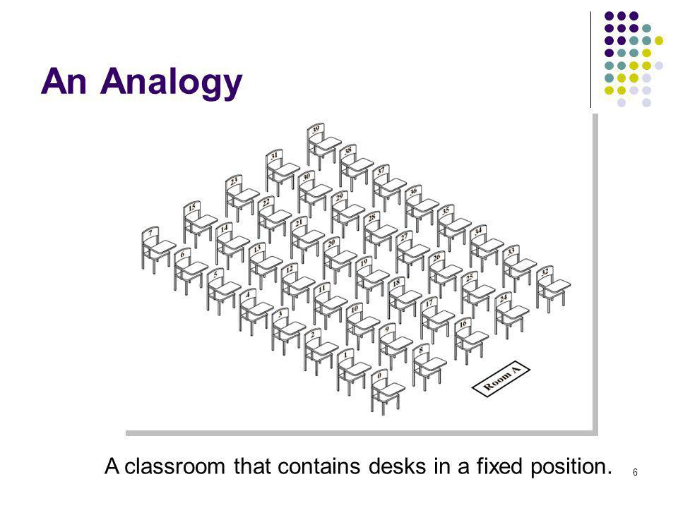 A classroom that contains desks in a fixed position.